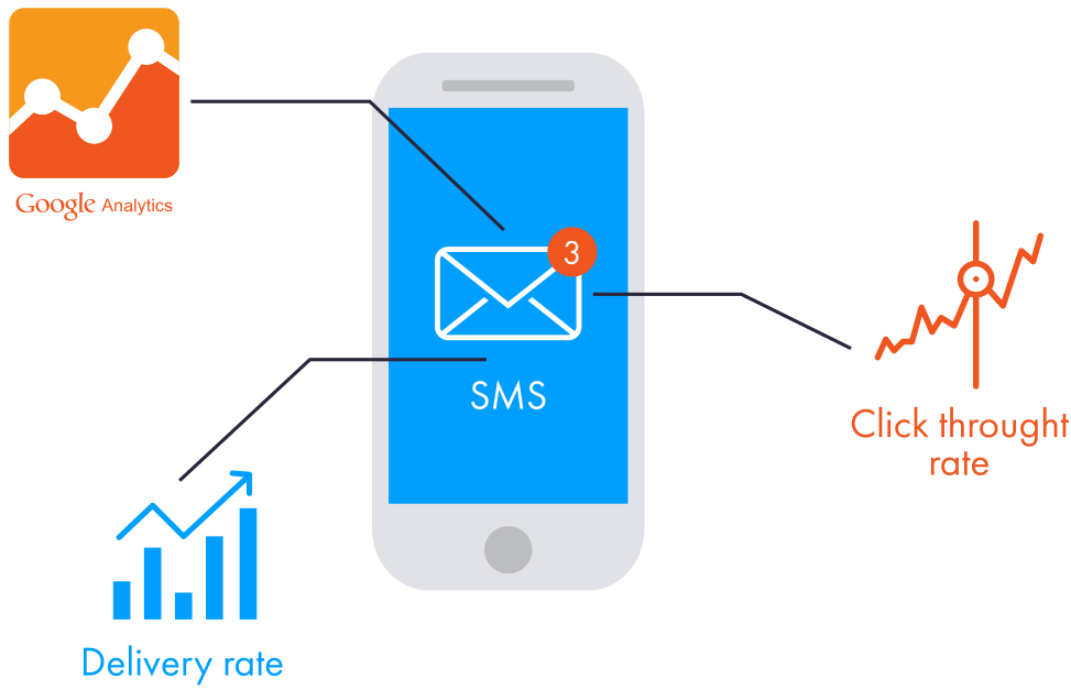 real time email reports to mobile
